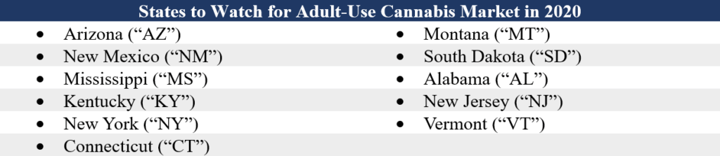 Dozen states could legalize adult-use or medical cannabis in 2020
